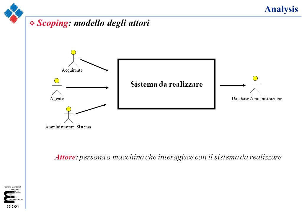 OST Analysis v Scoping: diagramma degli use-case Use case Attore Use case: sequenza di interazioni tra attore e sistema al fine di realizzare un obiettivo funzionale (funzionalità) Sistema da realizzare Sistema da realizzare Attore 2 Attore 3 Attore 1 Use Case 1.1 Use Case 1.2 Use Case 2.3 Use Case 2.2 Use Case 2.1 Use Case 3.1