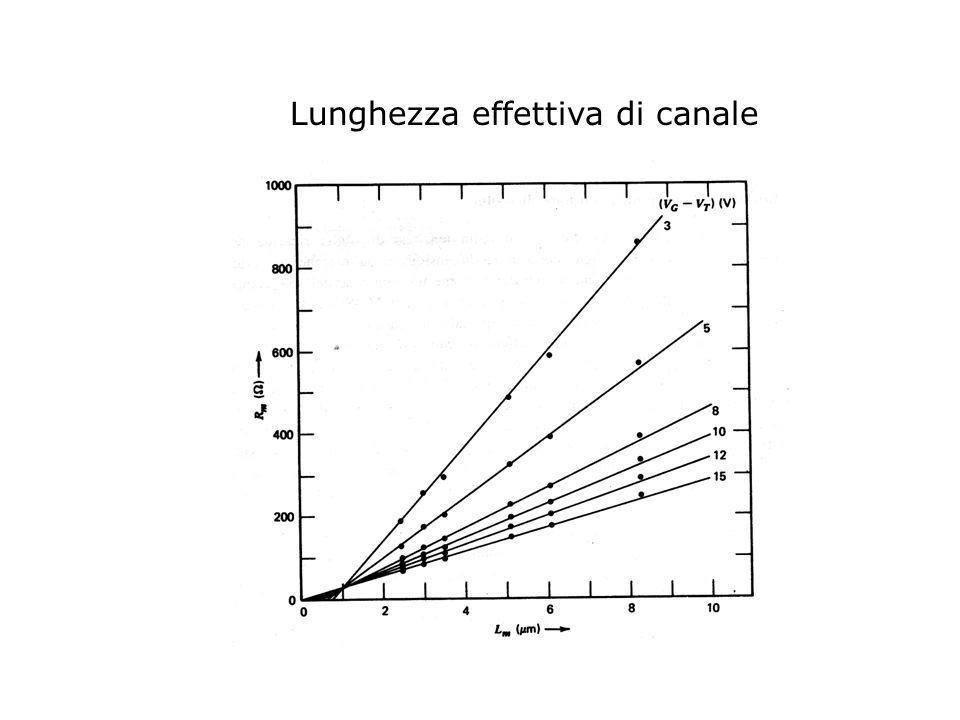Lunghezza effettiva di canale