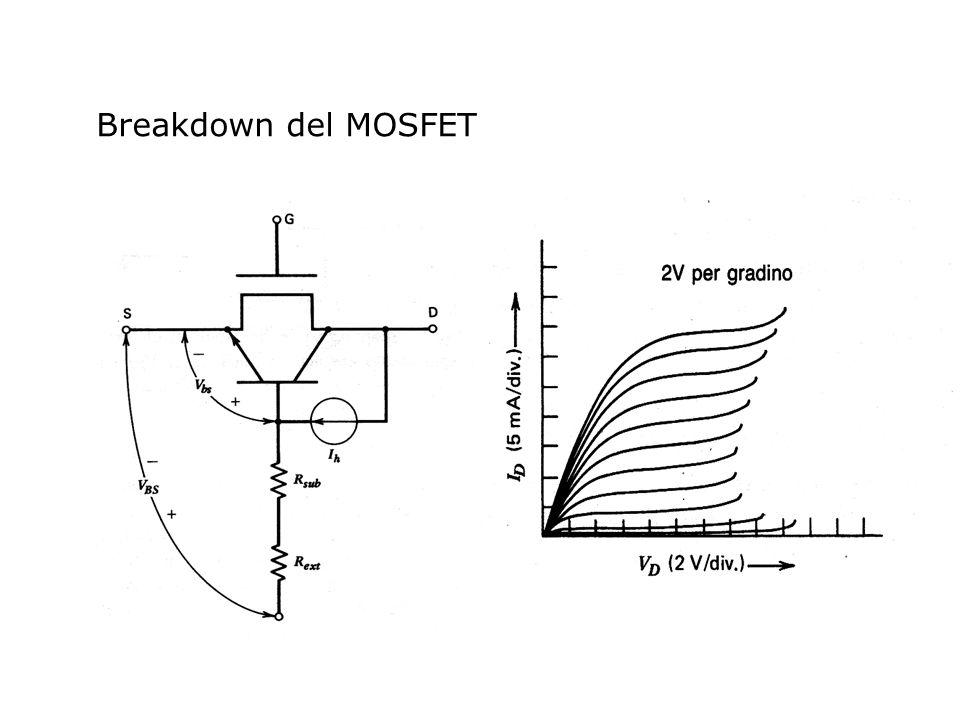 Breakdown del MOSFET