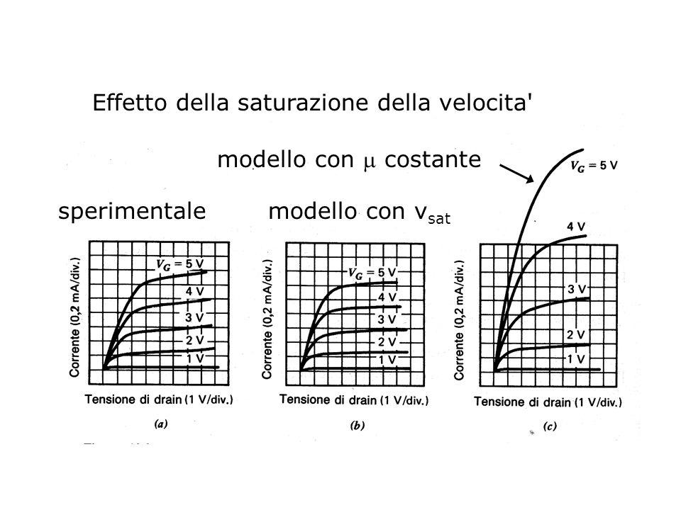 Effetto della saturazione della velocita' sperimentalemodello con v sat modello con costante