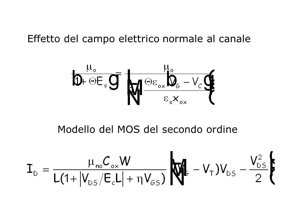 Effetto del campo elettrico normale al canale Modello del MOS del secondo ordine