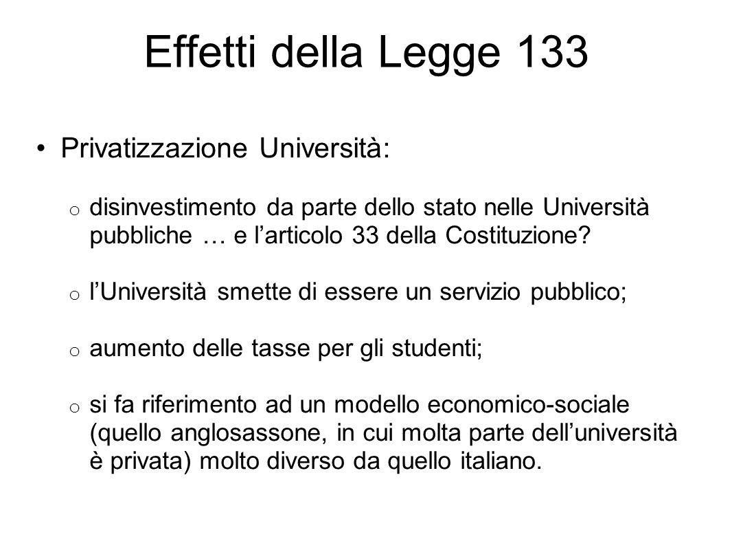 Effetti della Legge 133 Privatizzazione Università: o disinvestimento da parte dello stato nelle Università pubbliche … e larticolo 33 della Costituzi