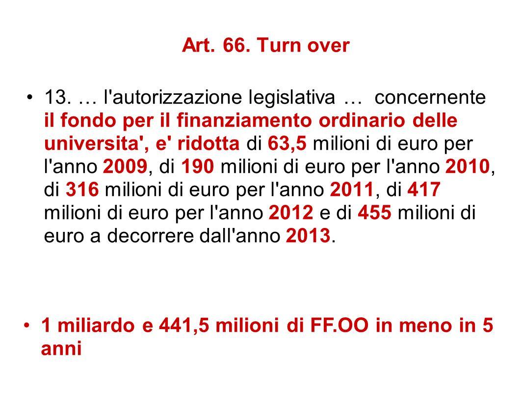 Art. 66. Turn over 13. … l'autorizzazione legislativa … concernente il fondo per il finanziamento ordinario delle universita', e' ridotta di 63,5 mili