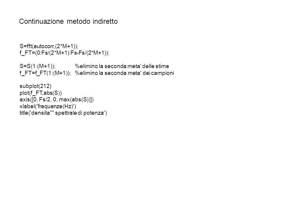 Provare a: Modificare lintervallo di osservazione T=1.5, 1, 0.5, 0.1, 0.01 Vedere i grafici a punti Provare leffetto dello zero-padding (ad es con T=0.01, porre N=512) Modificare il segnale simulato: x=sin(2 pi 30 t)+3 sin(2 pi 60 t)+sqrt(0.5)randn(N,1) Provare con entrambi i metodi a stimare la densita spettrale per i dati veri contenuti in dati_eeg.mat (N=512, Fs=512 Hz) (N.B.