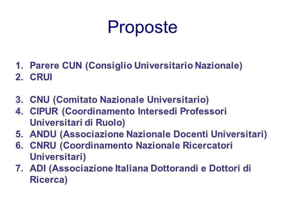 Proposte 1.Parere CUN (Consiglio Universitario Nazionale) 2.CRUI 3.CNU (Comitato Nazionale Universitario) 4.CIPUR (Coordinamento Intersedi Professori