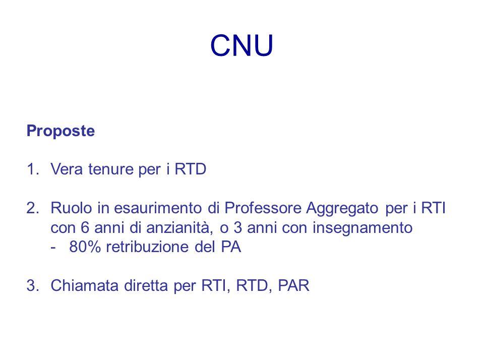 CNU Proposte 1.Vera tenure per i RTD 2.Ruolo in esaurimento di Professore Aggregato per i RTI con 6 anni di anzianità, o 3 anni con insegnamento - 80%