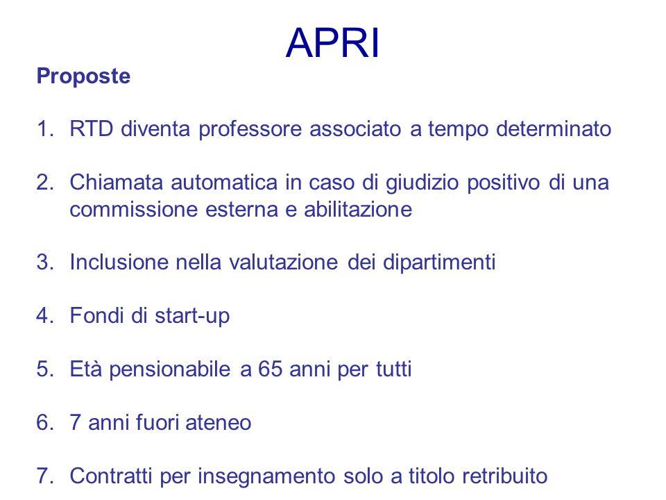 APRI Proposte 1.RTD diventa professore associato a tempo determinato 2.Chiamata automatica in caso di giudizio positivo di una commissione esterna e a