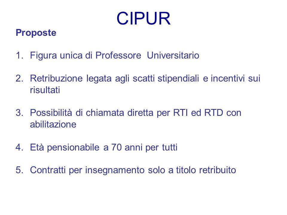 CIPUR Proposte 1.Figura unica di Professore Universitario 2.Retribuzione legata agli scatti stipendiali e incentivi sui risultati 3.Possibilità di chi