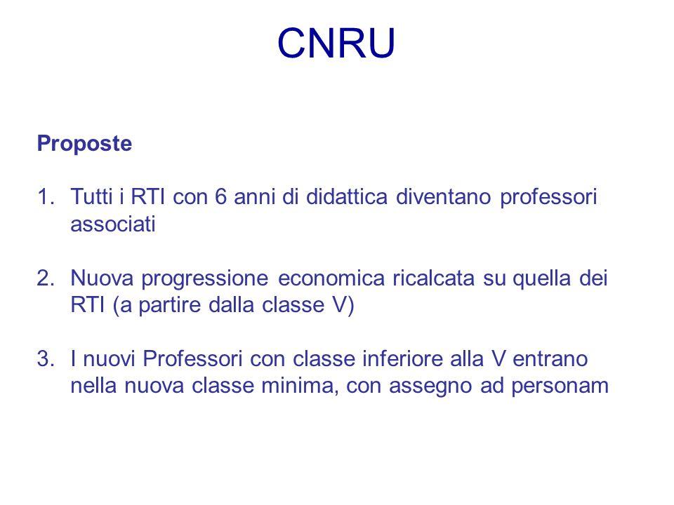 CNRU Proposte 1.Tutti i RTI con 6 anni di didattica diventano professori associati 2.Nuova progressione economica ricalcata su quella dei RTI (a parti