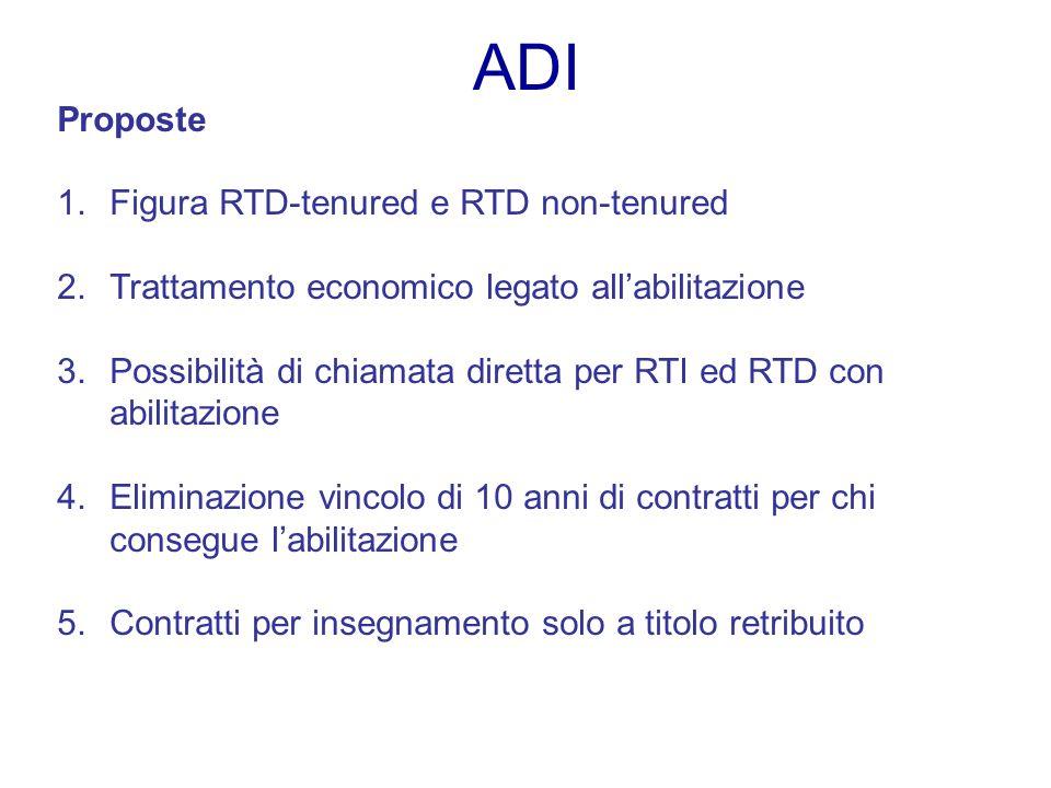 ADI Proposte 1.Figura RTD-tenured e RTD non-tenured 2.Trattamento economico legato allabilitazione 3.Possibilità di chiamata diretta per RTI ed RTD con abilitazione 4.Eliminazione vincolo di 10 anni di contratti per chi consegue labilitazione 5.Contratti per insegnamento solo a titolo retribuito