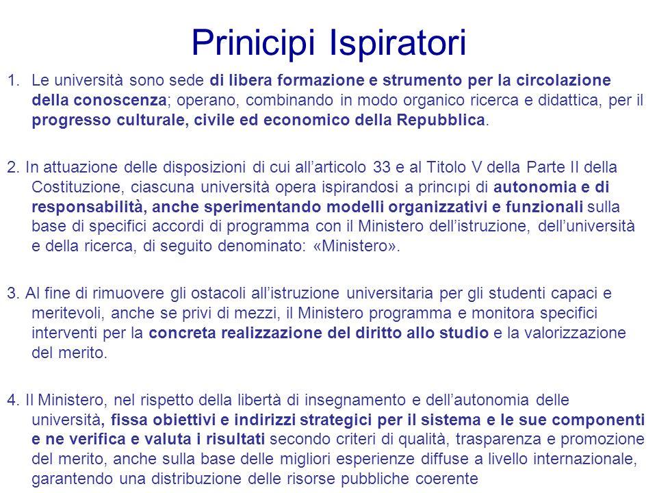 Prinicipi Ispiratori 1.Le università sono sede di libera formazione e strumento per la circolazione della conoscenza; operano, combinando in modo orga