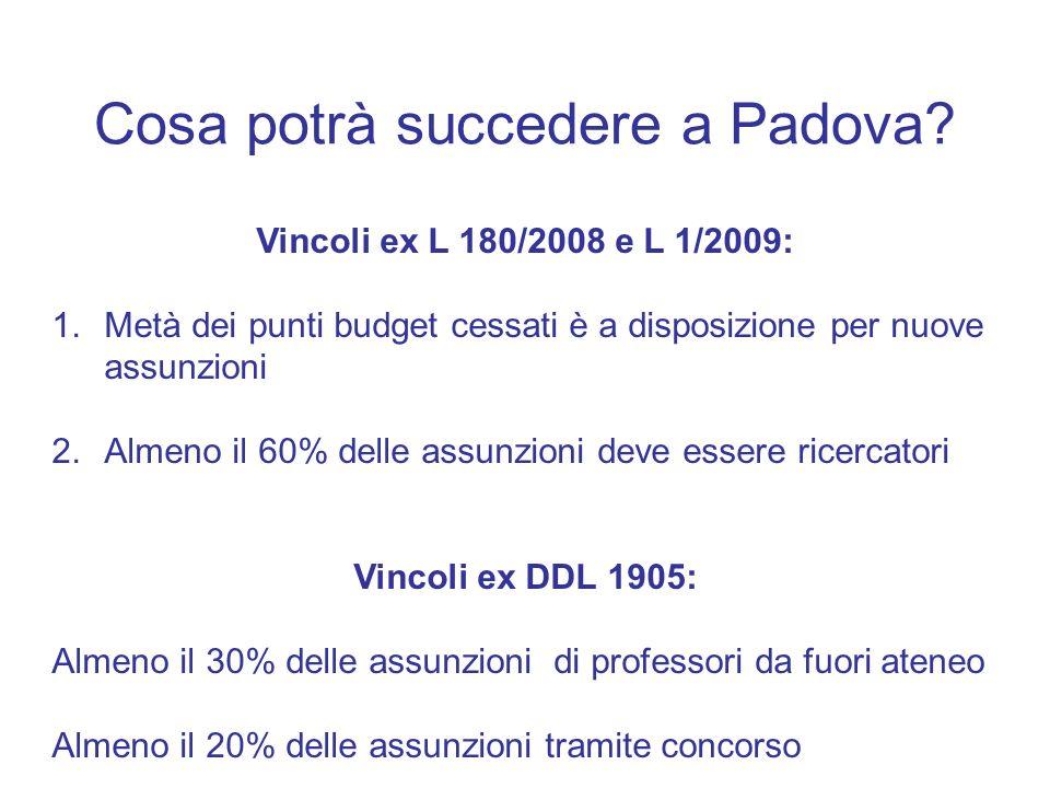 Cosa potrà succedere a Padova? Vincoli ex L 180/2008 e L 1/2009: 1.Metà dei punti budget cessati è a disposizione per nuove assunzioni 2.Almeno il 60%