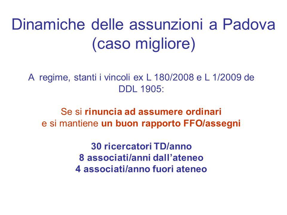 Dinamiche delle assunzioni a Padova (caso migliore) A regime, stanti i vincoli ex L 180/2008 e L 1/2009 de DDL 1905: Se si rinuncia ad assumere ordina