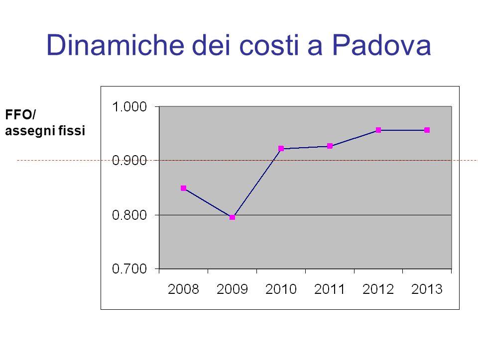 Dinamiche dei costi a Padova FFO/ assegni fissi