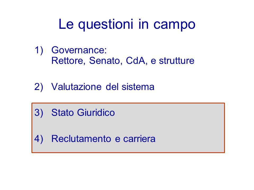 Le questioni in campo 1)Governance: Rettore, Senato, CdA, e strutture 2)Valutazione del sistema 3)Stato Giuridico 4)Reclutamento e carriera