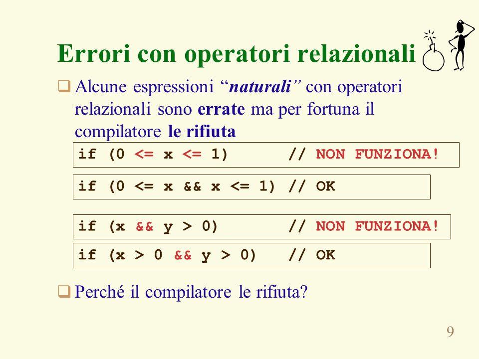 10 Errori con operatori relazionali Il compilatore analizza lespressione logica e trova due operatori di confronto quindi esegue il primo da sinistra e decide che il risultato sarà un valore booleano Successivamente si trova a dover applicare il secondo operatore relazionale a due operandi il primo dei quali è di tipo boolean mentre il secondo è di tipo int if (0 <= x <= 1) x++; // NON FUNZIONA.