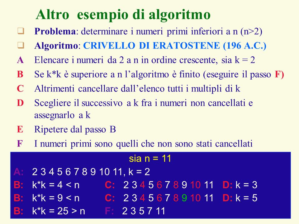 23 Altro esempio di algoritmo Problema: determinare i numeri primi inferiori a n (n>2) Algoritmo: CRIVELLO DI ERATOSTENE (196 A.C.) AElencare i numeri da 2 a n in ordine crescente, sia k = 2 BSe k*k è superiore a n lalgoritmo è finito (eseguire il passo F) CAltrimenti cancellare dallelenco tutti i multipli di k DScegliere il successivo a k fra i numeri non cancellati e assegnarlo a k ERipetere dal passo B FI numeri primi sono quelli che non sono stati cancellati sia n = 11 A: 2 3 4 5 6 7 8 9 10 11, k = 2 B: k*k = 4 < n C: 2 3 4 5 6 7 8 9 10 11 D: k = 3 B: k*k = 9 < n C: 2 3 4 5 6 7 8 9 10 11 D: k = 5 B: k*k = 25 > n F: 2 3 5 7 11