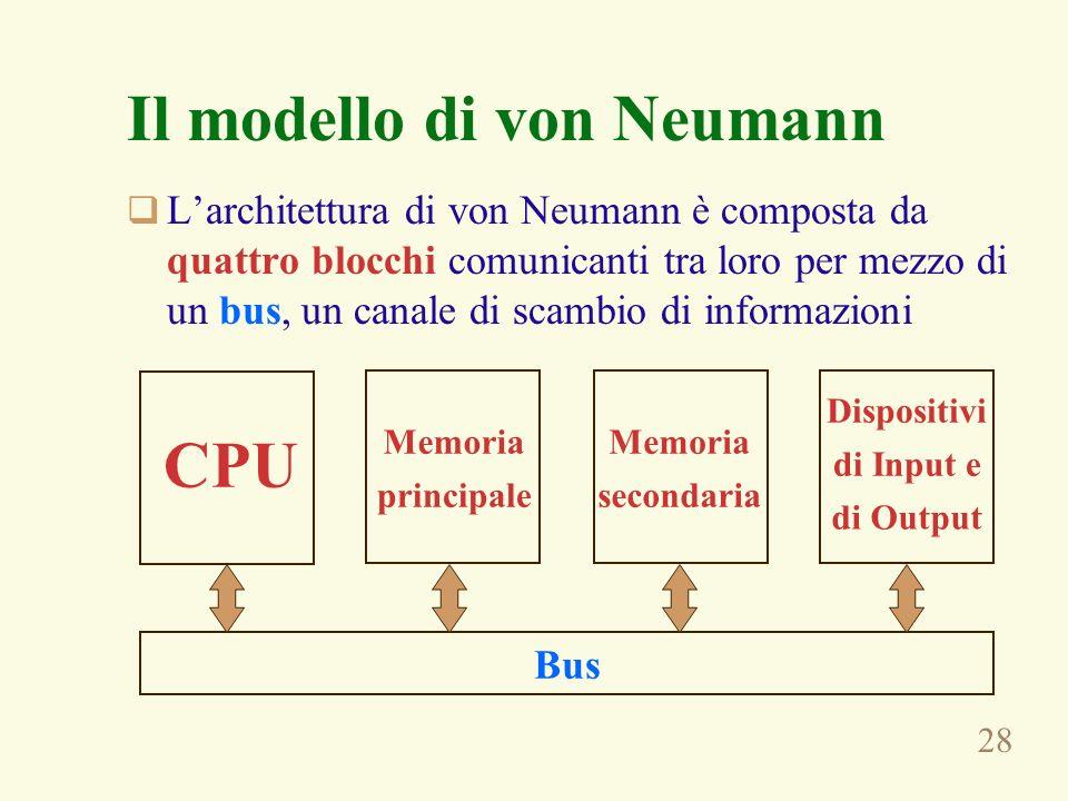 28 CPU Il modello di von Neumann Bus Memoria principale Memoria secondaria Dispositivi di Input e di Output Larchitettura di von Neumann è composta da quattro blocchi comunicanti tra loro per mezzo di un bus, un canale di scambio di informazioni