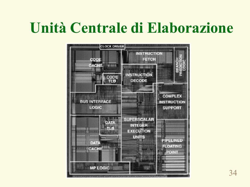 34 Unità Centrale di Elaborazione