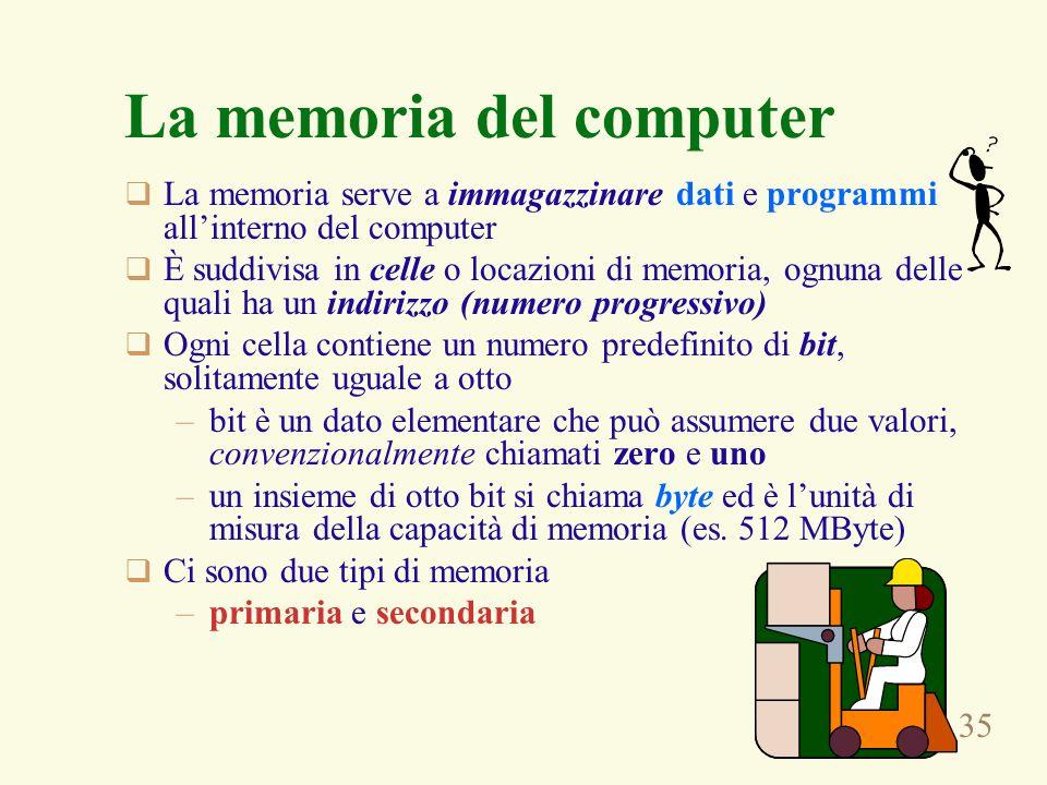 35 La memoria del computer La memoria serve a immagazzinare dati e programmi allinterno del computer È suddivisa in celle o locazioni di memoria, ognuna delle quali ha un indirizzo (numero progressivo) Ogni cella contiene un numero predefinito di bit, solitamente uguale a otto –bit è un dato elementare che può assumere due valori, convenzionalmente chiamati zero e uno –un insieme di otto bit si chiama byte ed è lunità di misura della capacità di memoria (es.