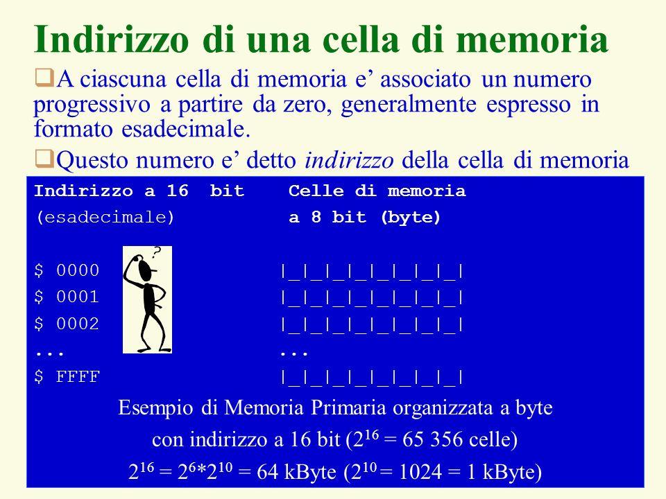 37 Indirizzo di una cella di memoria Indirizzo a 16 bit Celle di memoria (esadecimale) a 8 bit (byte) $ 0000 |_|_|_|_|_|_|_|_| $ 0001 |_|_|_|_|_|_|_|_| $ 0002 |_|_|_|_|_|_|_|_|...