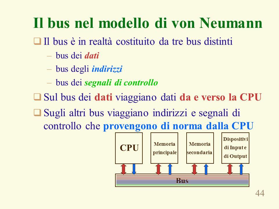 44 Il bus è in realtà costituito da tre bus distinti –bus dei dati –bus degli indirizzi –bus dei segnali di controllo Sul bus dei dati viaggiano dati da e verso la CPU Sugli altri bus viaggiano indirizzi e segnali di controllo che provengono di norma dalla CPU Il bus nel modello di von Neumann CPU Bus Memoria principale Memoria secondaria Dispositivi di Input e di Output