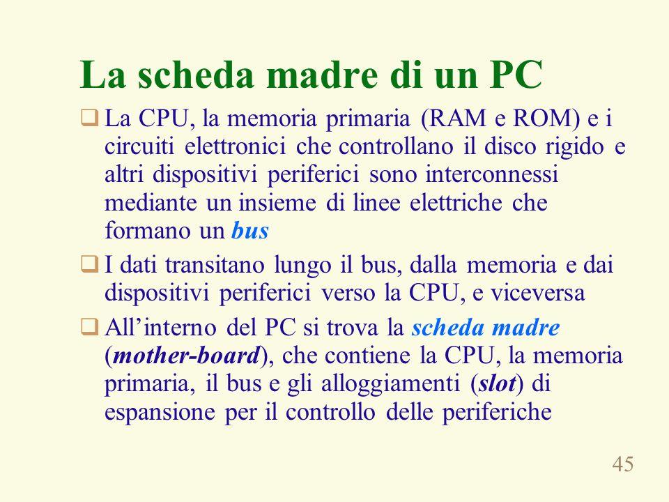 45 La scheda madre di un PC La CPU, la memoria primaria (RAM e ROM) e i circuiti elettronici che controllano il disco rigido e altri dispositivi periferici sono interconnessi mediante un insieme di linee elettriche che formano un bus I dati transitano lungo il bus, dalla memoria e dai dispositivi periferici verso la CPU, e viceversa Allinterno del PC si trova la scheda madre (mother-board), che contiene la CPU, la memoria primaria, il bus e gli alloggiamenti (slot) di espansione per il controllo delle periferiche