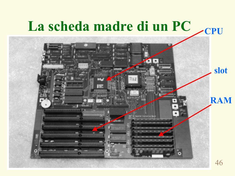 46 La scheda madre di un PC CPU RAM slot