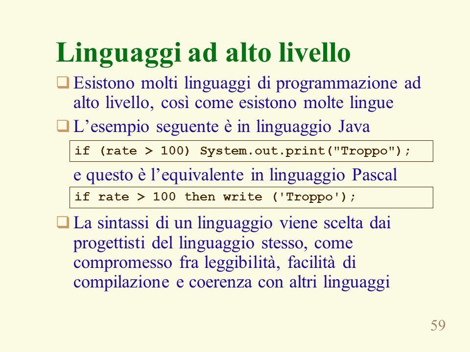 59 Linguaggi ad alto livello Esistono molti linguaggi di programmazione ad alto livello, così come esistono molte lingue Lesempio seguente è in linguaggio Java e questo è lequivalente in linguaggio Pascal La sintassi di un linguaggio viene scelta dai progettisti del linguaggio stesso, come compromesso fra leggibilità, facilità di compilazione e coerenza con altri linguaggi if (rate > 100) System.out.print( Troppo ); if rate > 100 then write ( Troppo );