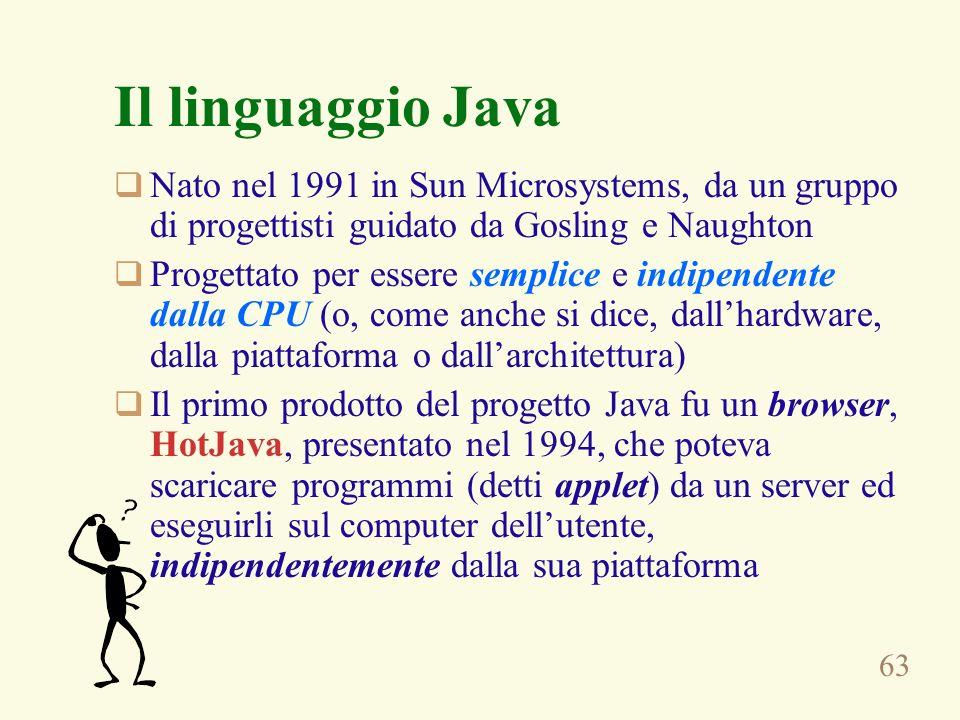 63 Il linguaggio Java Nato nel 1991 in Sun Microsystems, da un gruppo di progettisti guidato da Gosling e Naughton Progettato per essere semplice e indipendente dalla CPU (o, come anche si dice, dallhardware, dalla piattaforma o dallarchitettura) Il primo prodotto del progetto Java fu un browser, HotJava, presentato nel 1994, che poteva scaricare programmi (detti applet) da un server ed eseguirli sul computer dellutente, indipendentemente dalla sua piattaforma