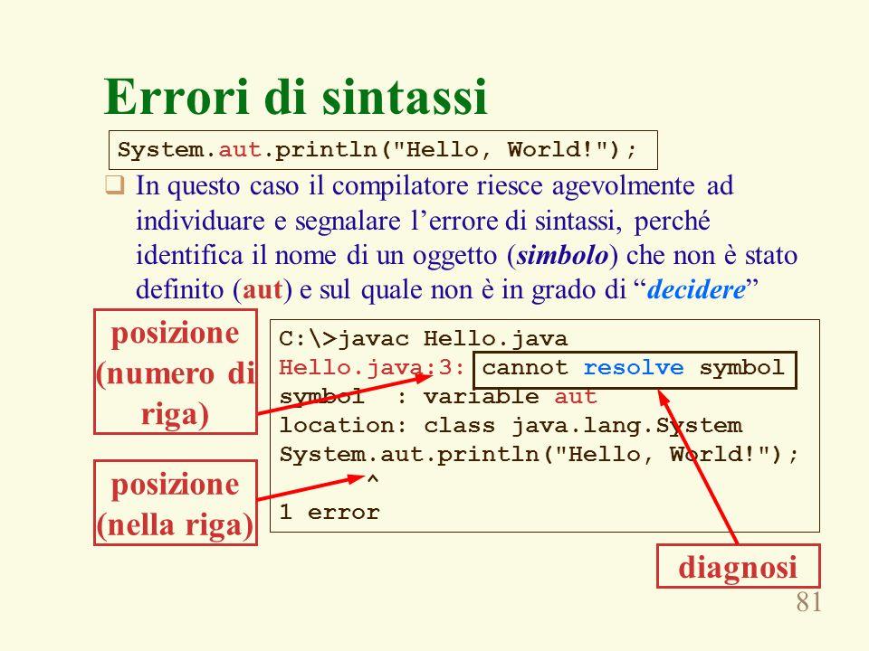 81 Errori di sintassi In questo caso il compilatore riesce agevolmente ad individuare e segnalare lerrore di sintassi, perché identifica il nome di un oggetto (simbolo) che non è stato definito (aut) e sul quale non è in grado di decidere System.aut.println( Hello, World! ); C:\>javac Hello.java Hello.java:3: cannot resolve symbol symbol : variable aut location: class java.lang.System System.aut.println( Hello, World! ); ^ 1 error posizione (numero di riga) posizione (nella riga) diagnosi