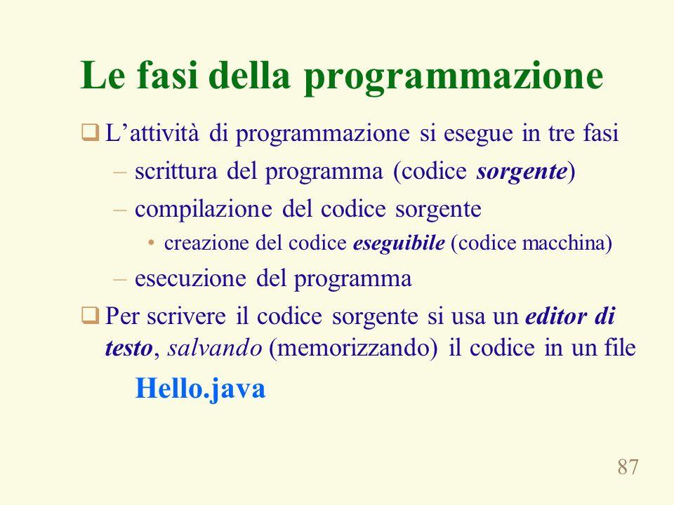 87 Le fasi della programmazione Lattività di programmazione si esegue in tre fasi –scrittura del programma (codice sorgente) –compilazione del codice sorgente creazione del codice eseguibile (codice macchina) –esecuzione del programma Per scrivere il codice sorgente si usa un editor di testo, salvando (memorizzando) il codice in un file Hello.java