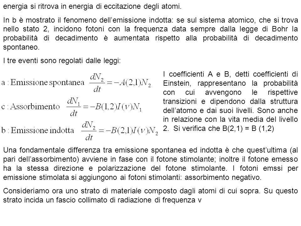 Si avrà: dI = BI (n 2 -n 1 ) hν dx.Ora si avrà: dI/dx > 0 se n 2 > n 1.