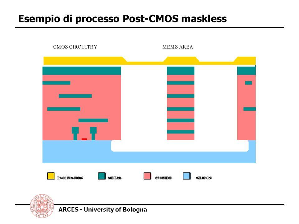 ARCES - University of Bologna Esempio di pre-CMOS fabrication