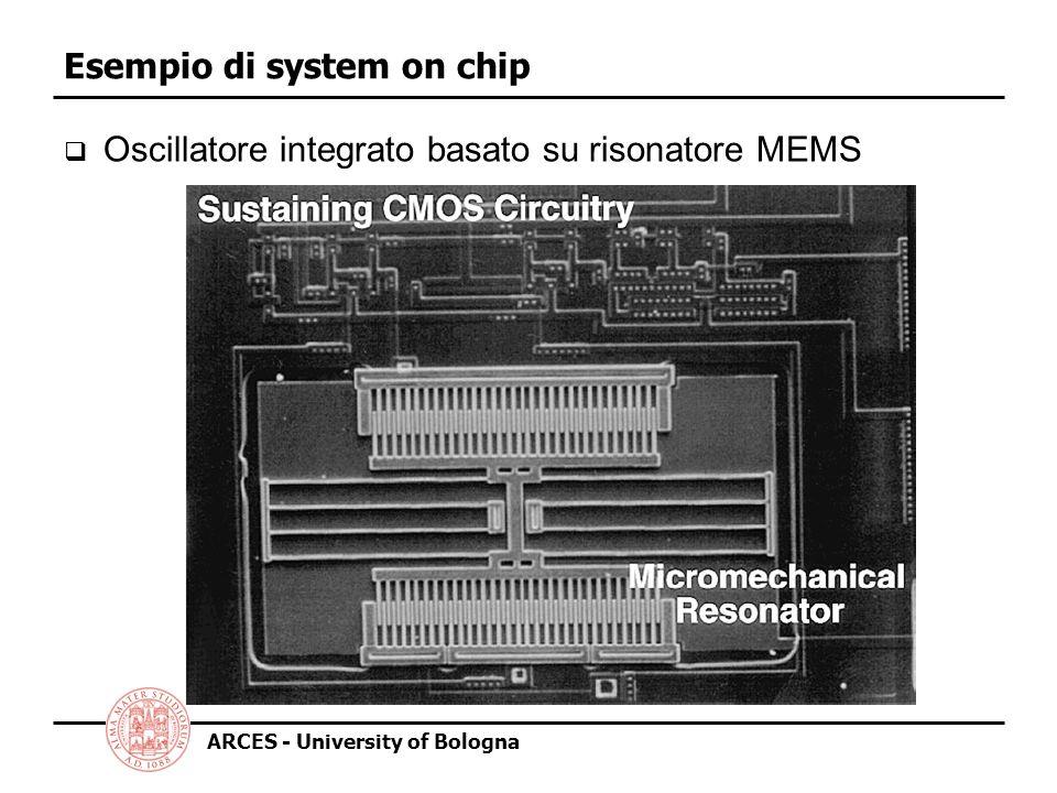 ARCES - University of Bologna Esempio di system-on-package Soluzione necessaria dove i processi microelettronico e MEMS non sono compatibili Flip-chip sostituisce il bonding per migliorare miniaturizzazione, ridurre parassiti (applicazioni RF)