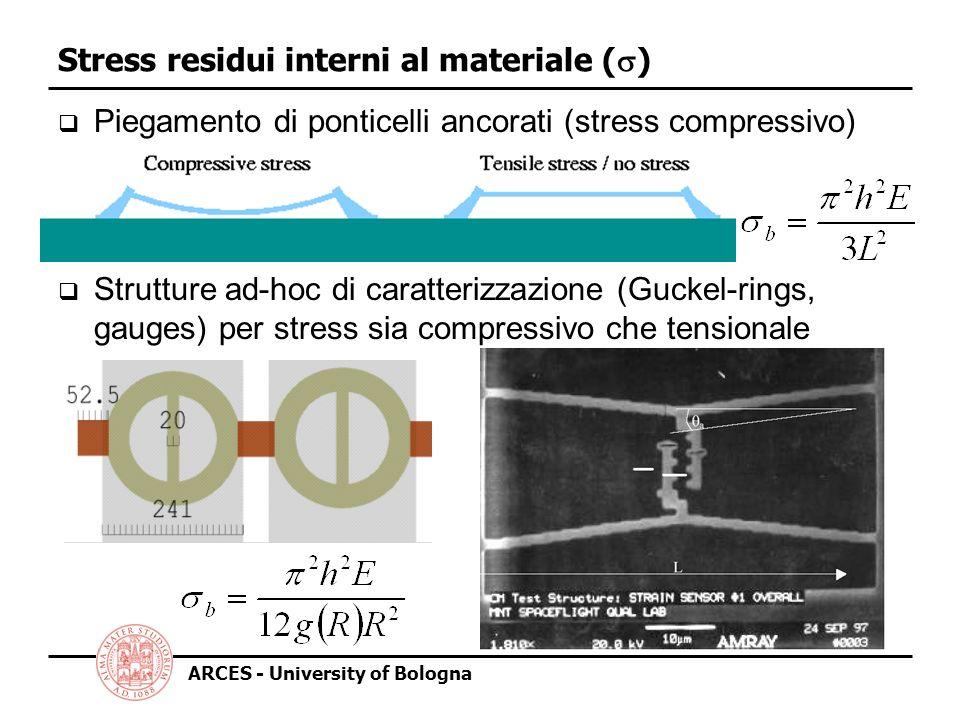ARCES - University of Bologna Stress residui interni al materiale ( ) Strutture ad ago con effetto leva per amplificare la deformazione No stressStress TensileStress Compressivo