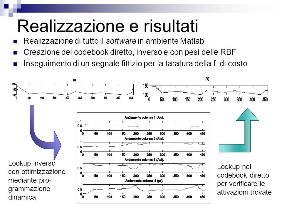 Realizzazione e risultati Realizzazione di tutto il software in ambiente Matlab Creazione dei codebook diretto, inverso e con pesi delle RBF Inseguime