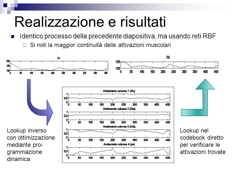 Realizzazione e risultati Identico processo della precedente diapositiva, ma usando reti RBF Si noti la maggior continuità delle attivazioni muscolari