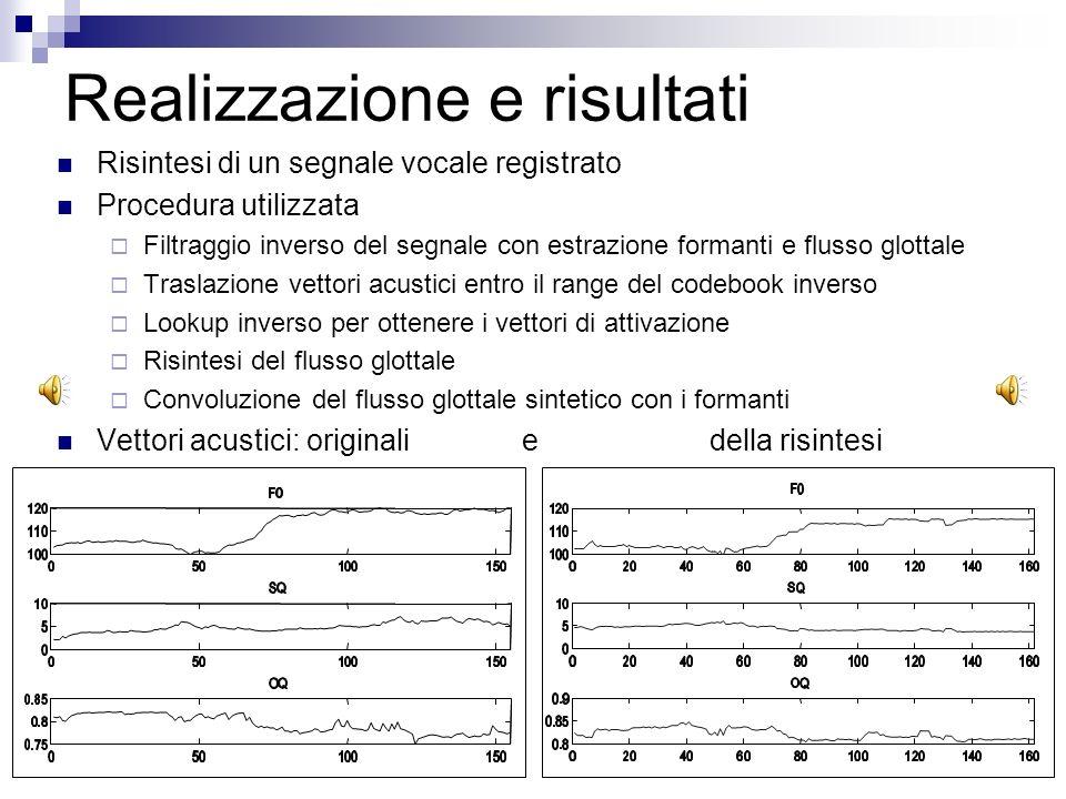 Realizzazione e risultati Risintesi di un segnale vocale registrato Procedura utilizzata Filtraggio inverso del segnale con estrazione formanti e flus
