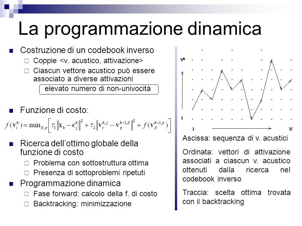 Costruzione di un codebook inverso Coppie Ciascun vettore acustico può essere associato a diverse attivazioni elevato numero di non-univocità Funzione