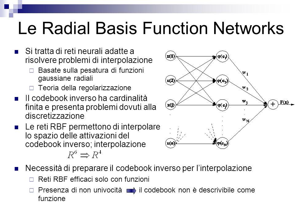 Le Radial Basis Function Networks Si tratta di reti neurali adatte a risolvere problemi di interpolazione Basate sulla pesatura di funzioni gaussiane