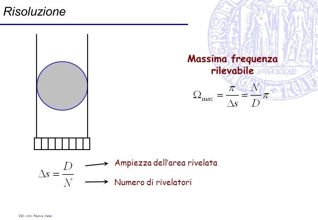 DEI - Univ. Padova (Italia) Risoluzione Ampiezza dellarea rivelata Numero di rivelatori Massima frequenza rilevabile