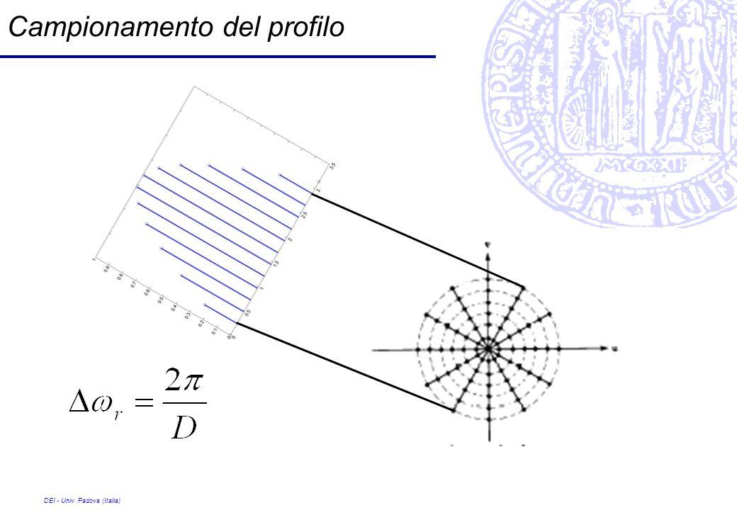 DEI - Univ. Padova (Italia) Finestratura dellimmagine