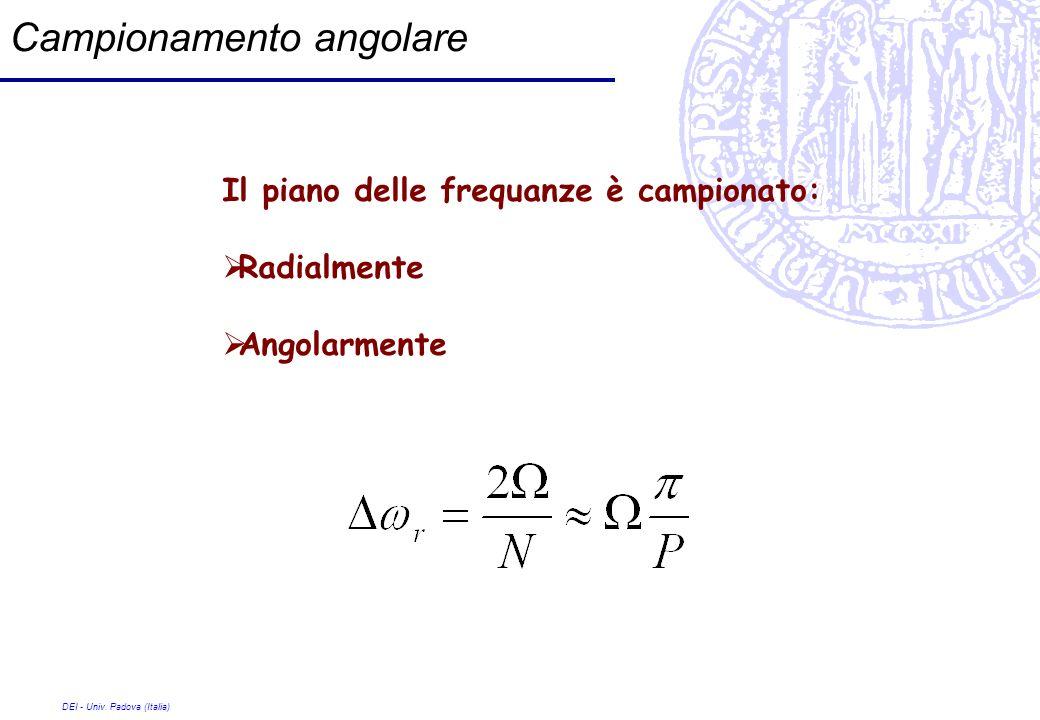 DEI - Univ. Padova (Italia) Campionamento angolare Il piano delle frequanze è campionato: Radialmente Angolarmente