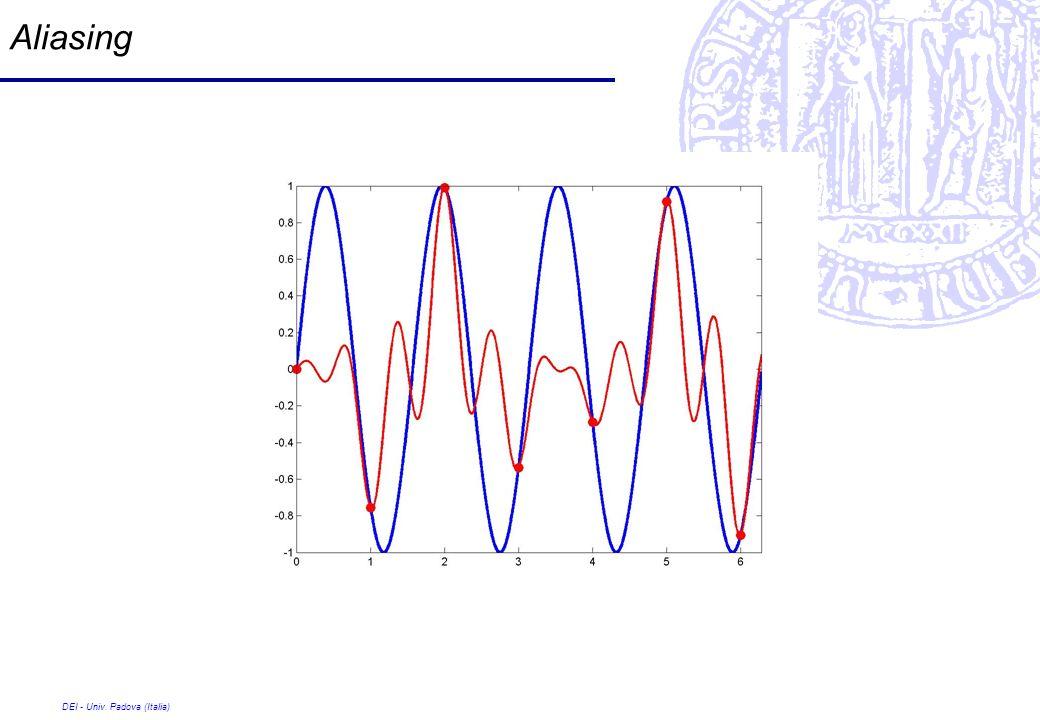DEI - Univ. Padova (Italia) Aliasing