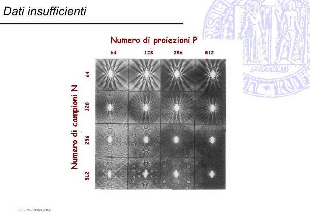 DEI - Univ. Padova (Italia) Dati insufficienti Numero di proiezioni P Numero di campioni N 64128256512 64 128 256 512
