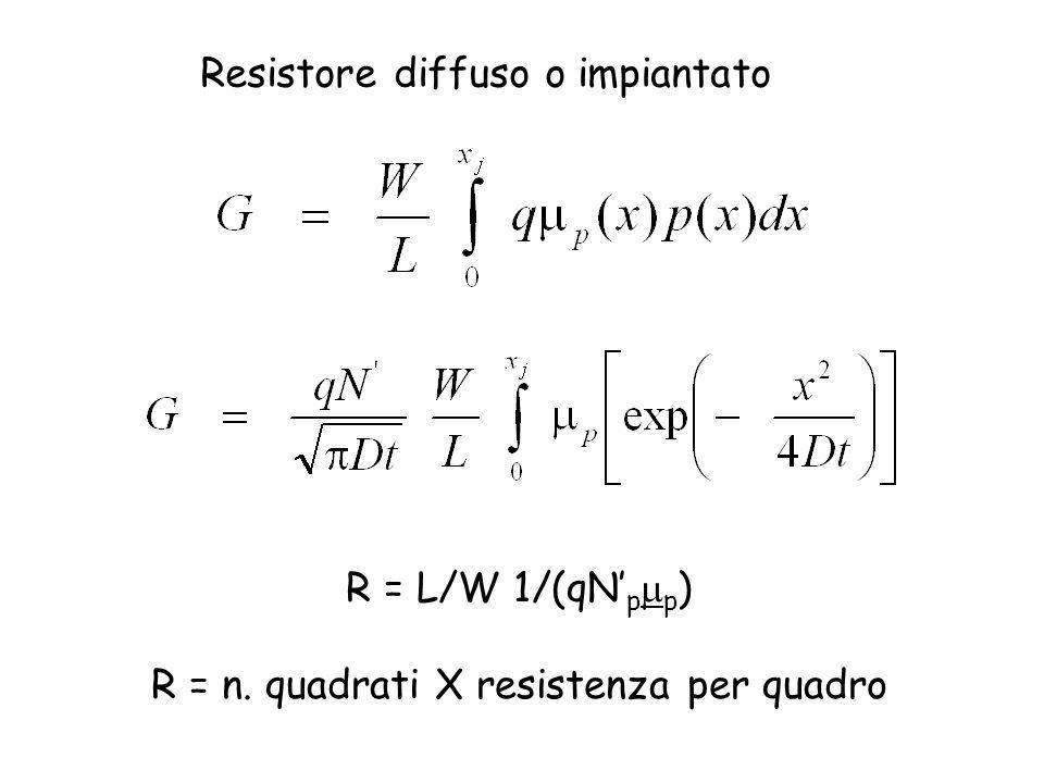 R = L/W 1/(qN p p ) R = n. quadrati X resistenza per quadro Resistore diffuso o impiantato