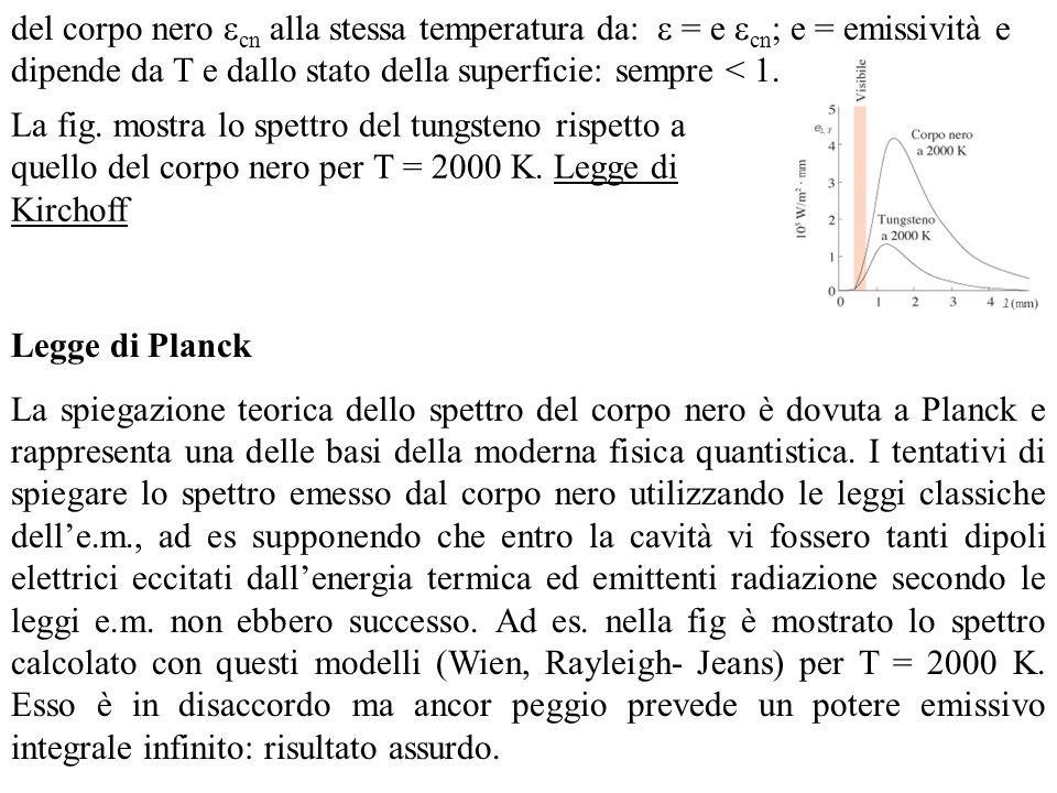 Lipotesi di Planck Planck suppose che in effetti le pareti interne della cavità si comportassero come oscillatori elementari che assorbono ed emettono radiazione e.m..