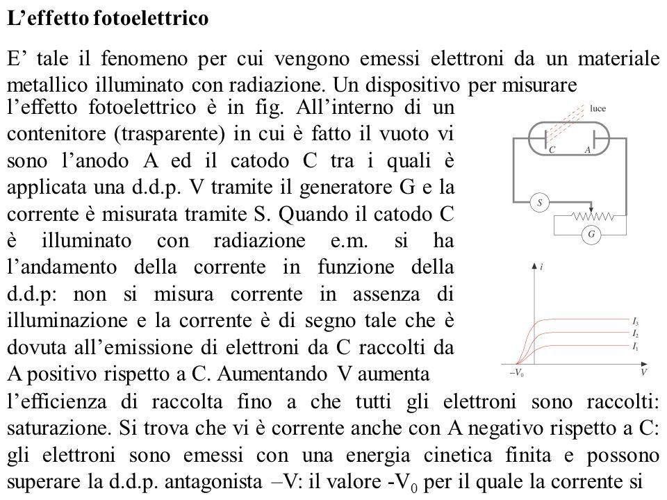 concetto di stati energetici o livelli energetici come stati stazionari degli atomi più esterno.