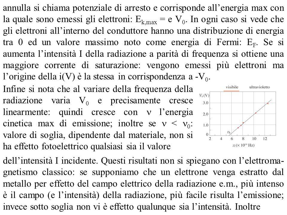 La lunghezza donda massima a cui si ha effetto fotoelettrico da una superficie metallica è λ = 480 nm.